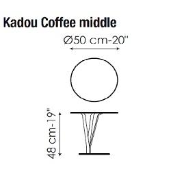 D6 81 _ Kadou Coffee Middle