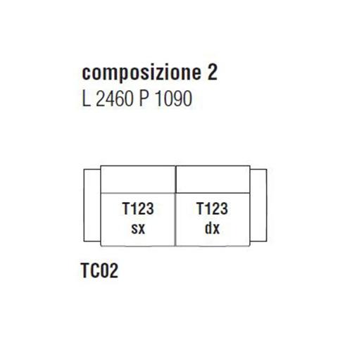 Turner TC02_ 246 x 109 cm