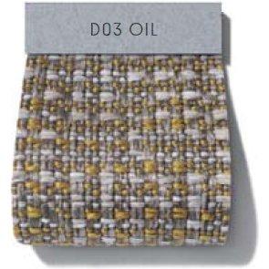 Plot_ Cat HD2_ D03 Oil